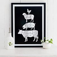 Čierny plagát Follygraph Meat Cuts, 21x30cm